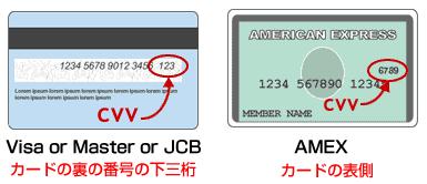 クレジットカードのCVVコード