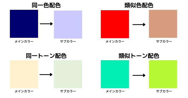 おしゃれコーデの配色法